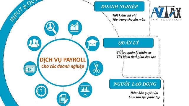 Lý do sử dụng payroll service là gì?
