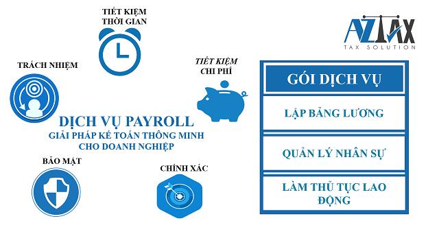 Mục đích của gói payroll service là gì?