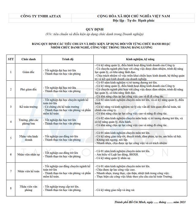 Mẫu bảng quy định tiêu chuẩn và điều kiện áp dụng chức vụ