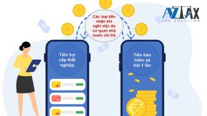 Các loại tiền nhận khi nghỉ việc do nhà nước chi trả