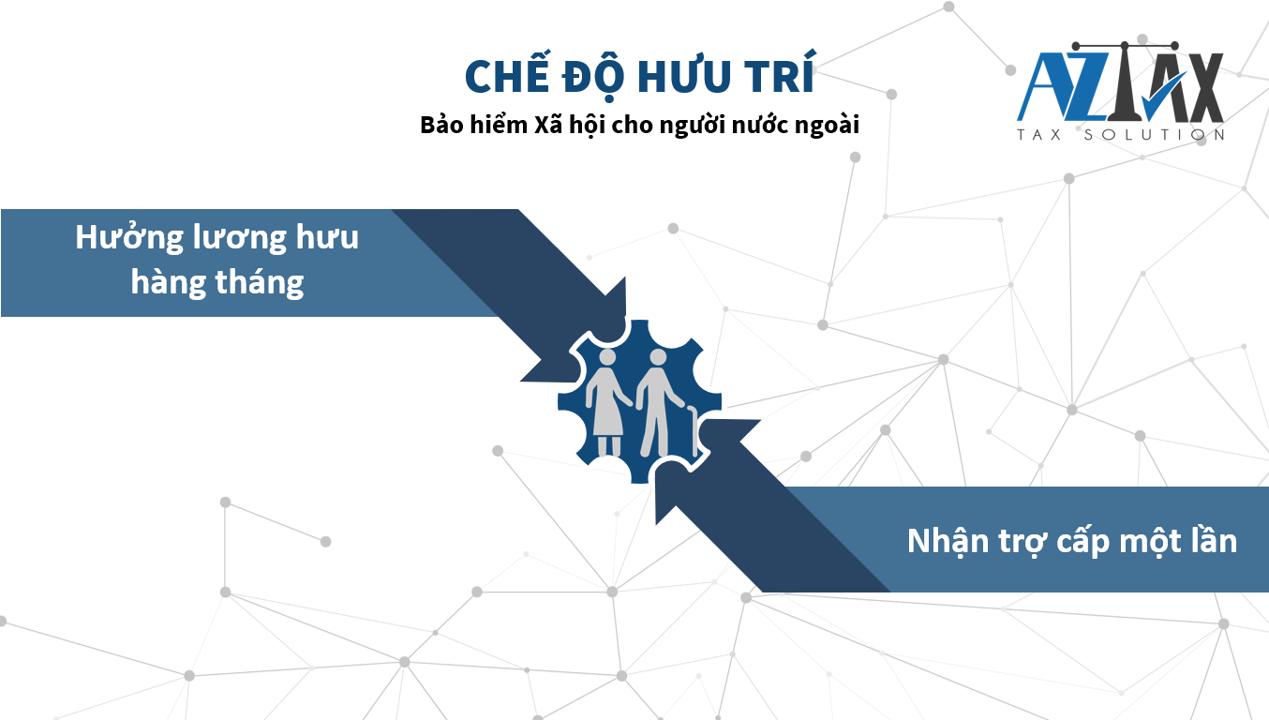 Chế độ hưu trí - Bảo hiểm Xã hội cho người nước ngoài