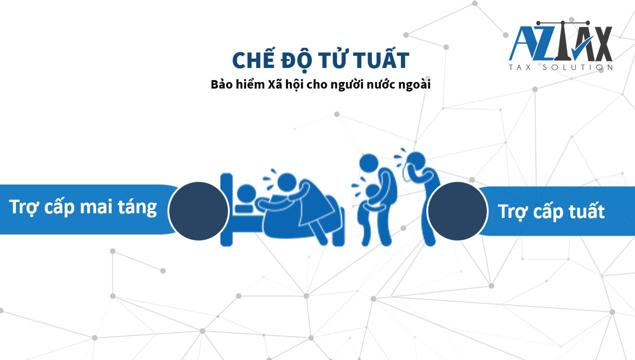 Chế độ tử tuất - Bảo hiểm Xã hội cho người nước ngoài