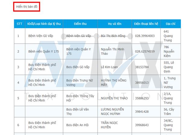 Danh sách điểm, đại lý thu Bảo hiểm quận Gò Vấp