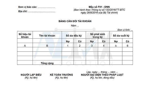 Mẫu bảng cân đối tài khoản