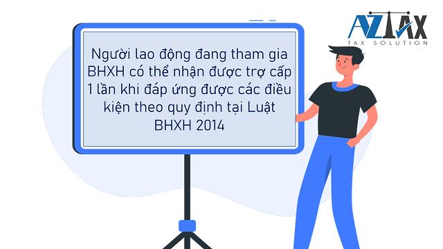 Quy định thủ tục rút tiền BHXH 1 lần